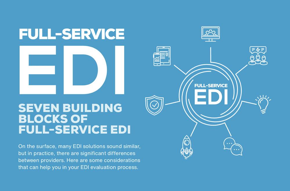 SPS Commerce Full Service EDI Infographic blog post