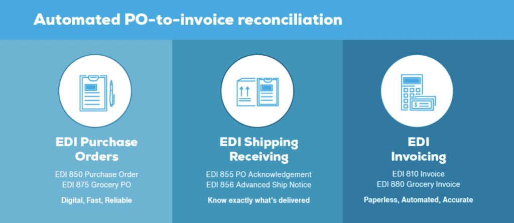Automate-your-purchase-order-invoice-reconciliation